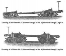 Climax Logging Car
